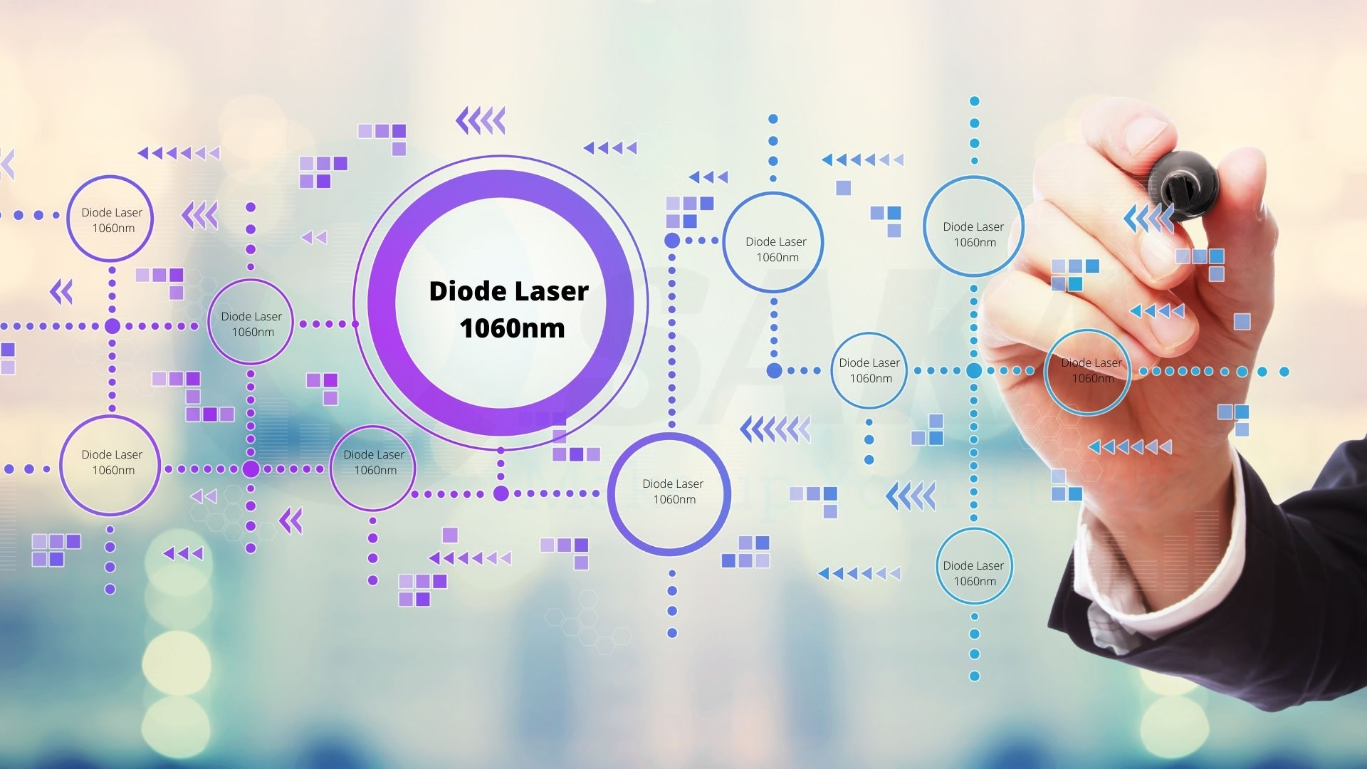 Báo cáo lầm sàng công nghệ diode laser 1060nm