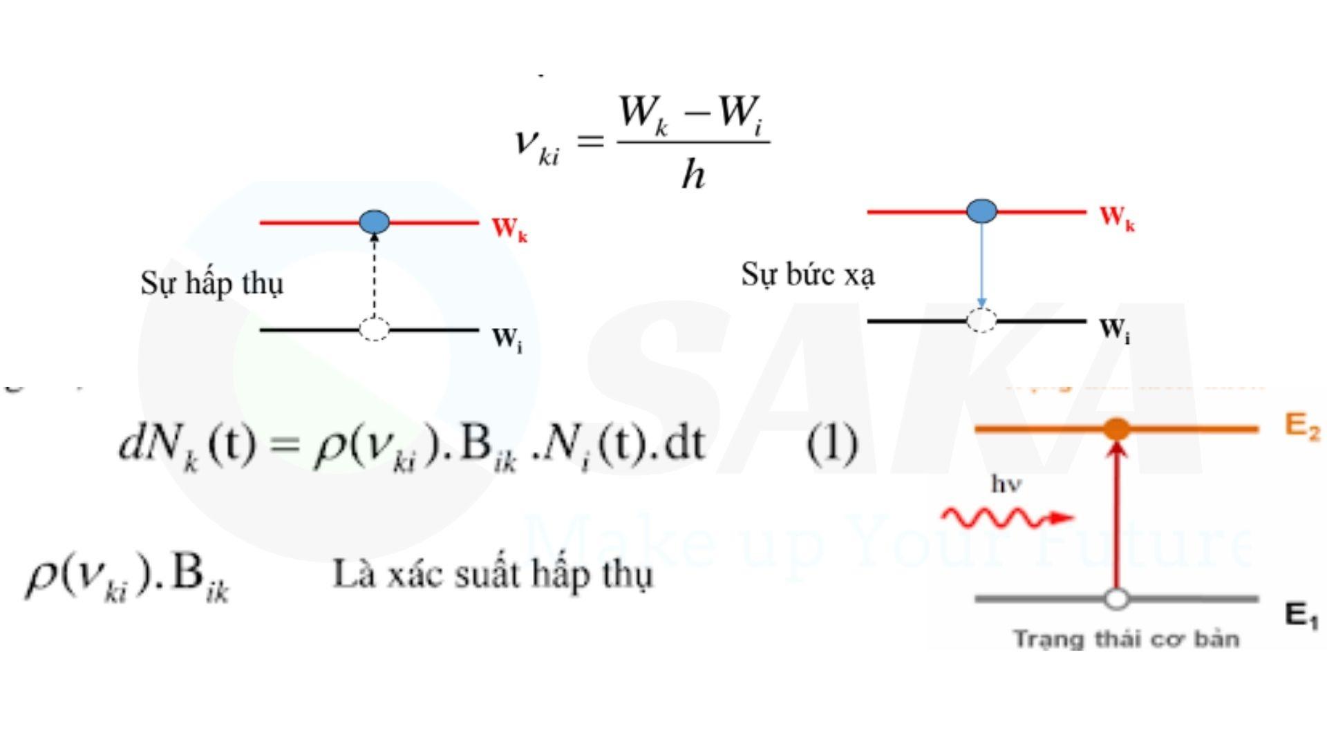 Các định nghĩa cơ sở học về laser