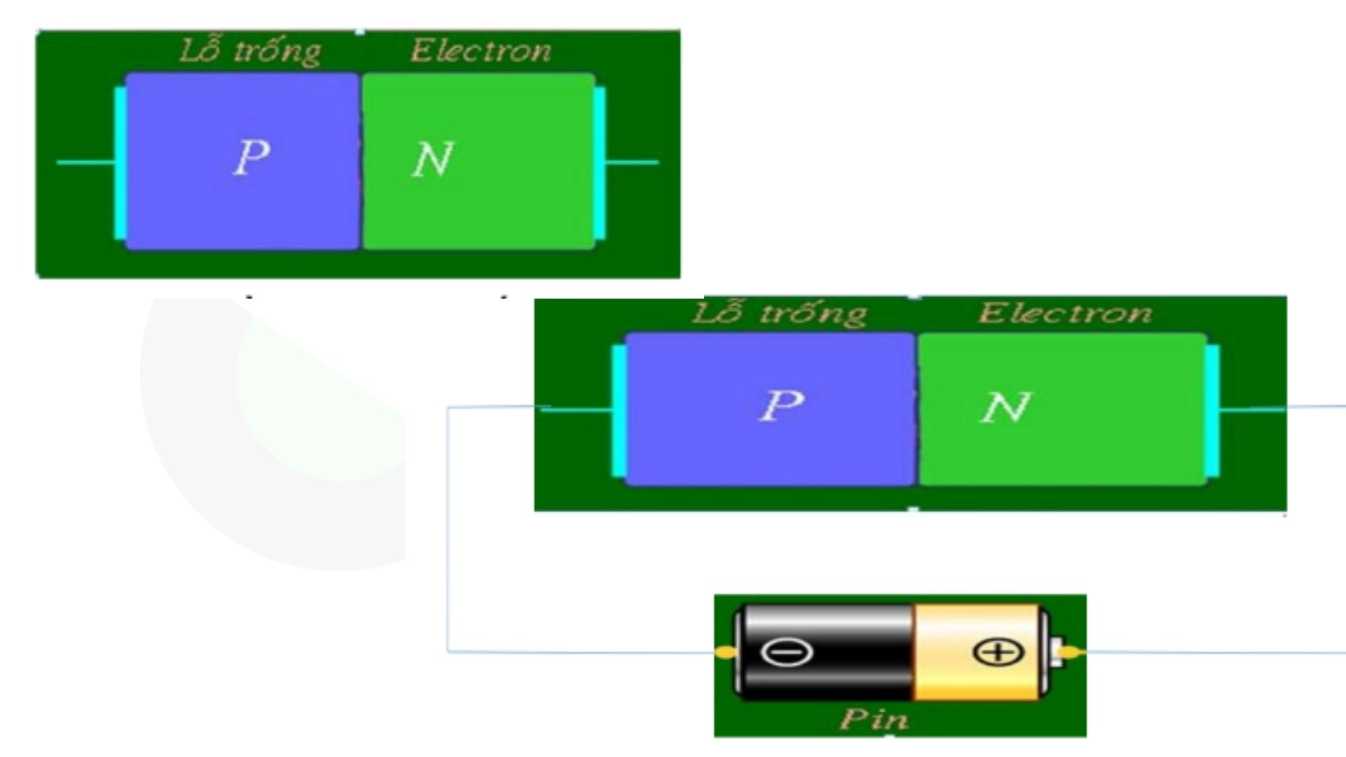 Cấu tạo laser bán dẫn