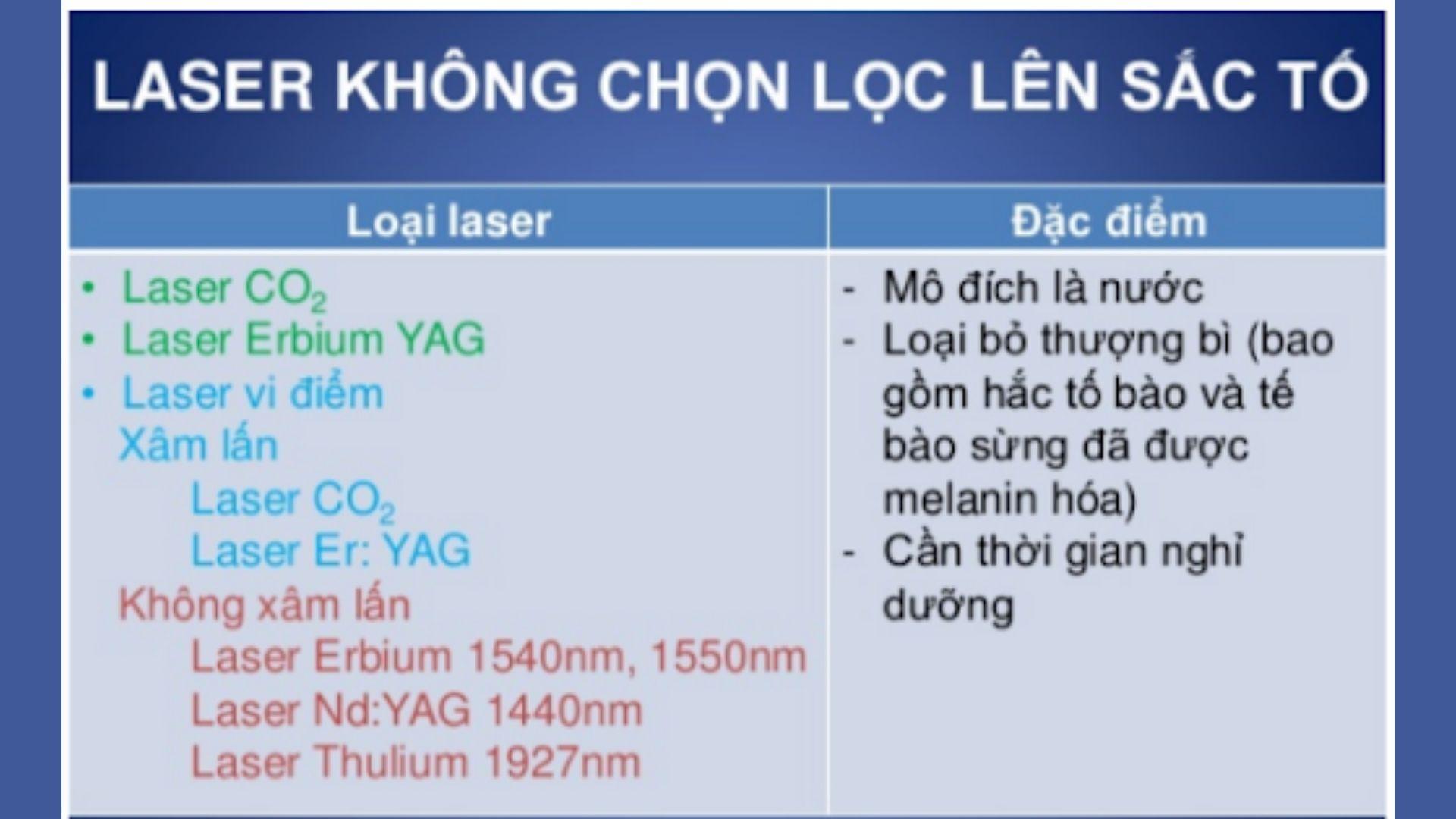 Laser không chọn lọc sắc tố