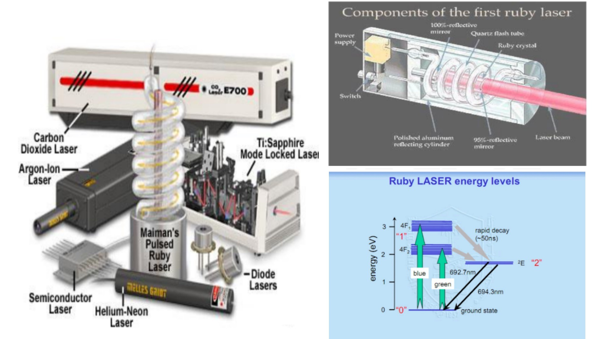 Tính chất laser rắn