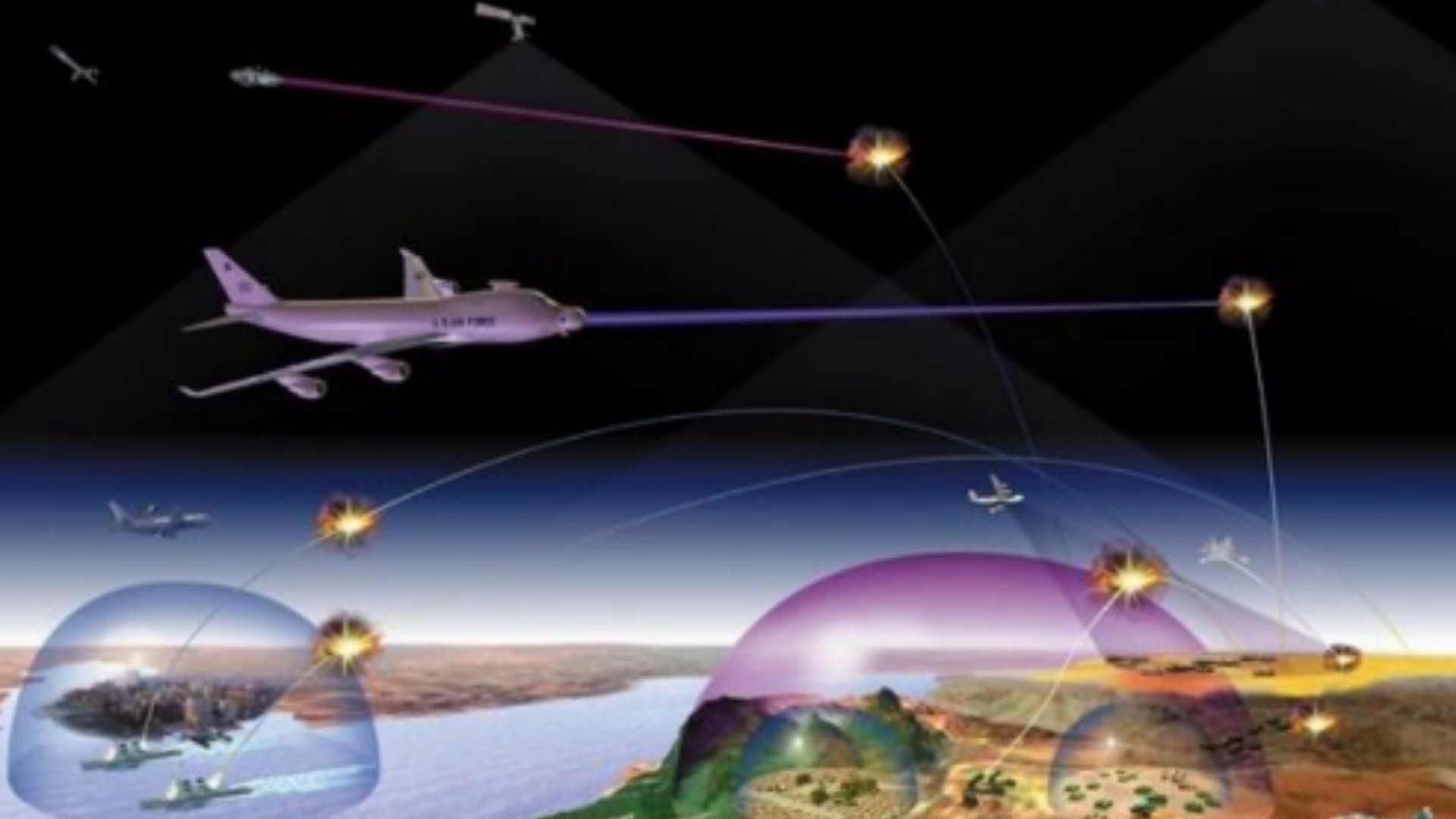 Ứng dụng laser chế tạo vũ khí