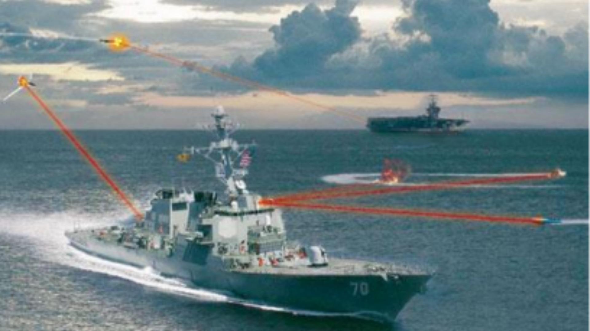 Ứng dụng laser trong chiến tranh