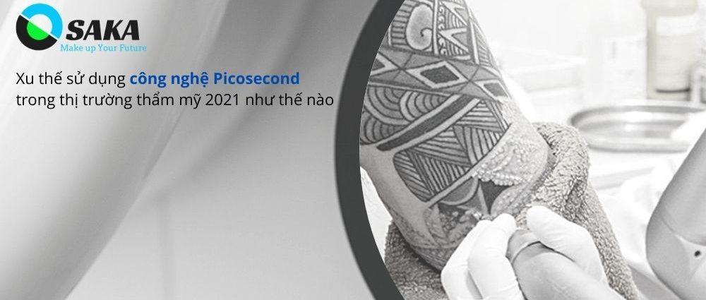 Xu thế sử dụng Picosecond trong thị trường thẩm mỹ 2021